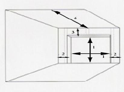 How To Measure Your Door Garage Door Specialist