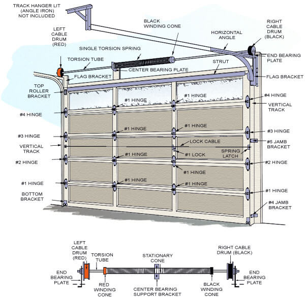 overhead door schematic overhead door wiring diagram gm 3 1 #9